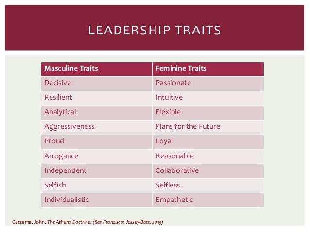 why-business-needs-feminine-leadership-17-638